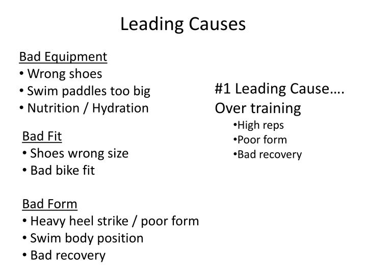 Leading Causes
