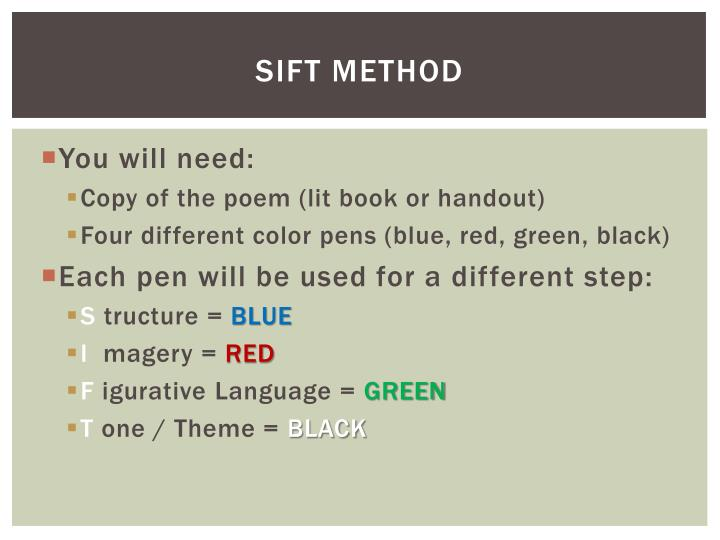 SIFT Method