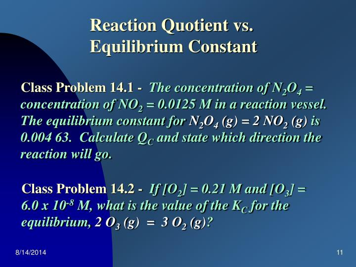 Reaction Quotient vs.