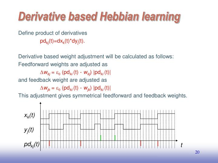 Define product of derivatives