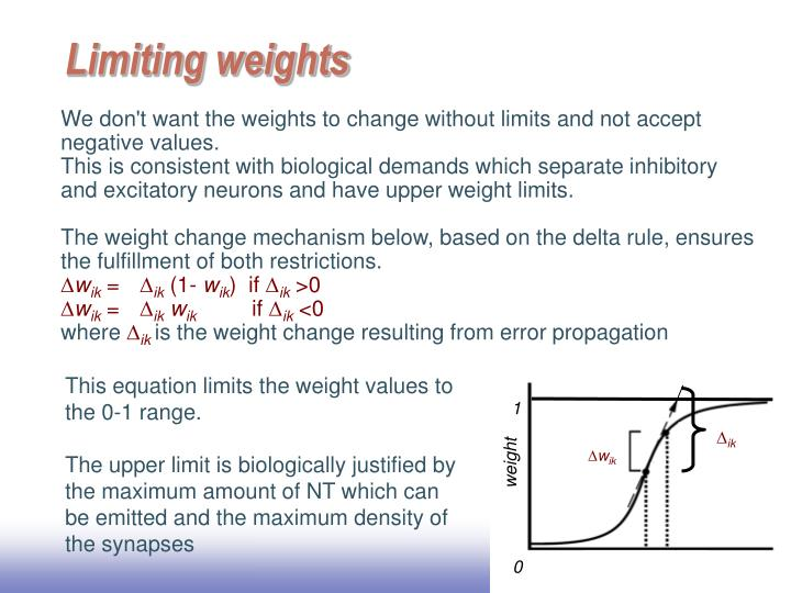 We don't want the weights to change without limits and not accept negative values.