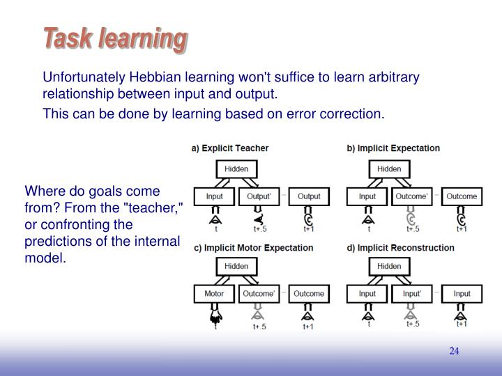 Unfortunately Hebbian learning won't suffice to learn arbitrary relationship between input and output.
