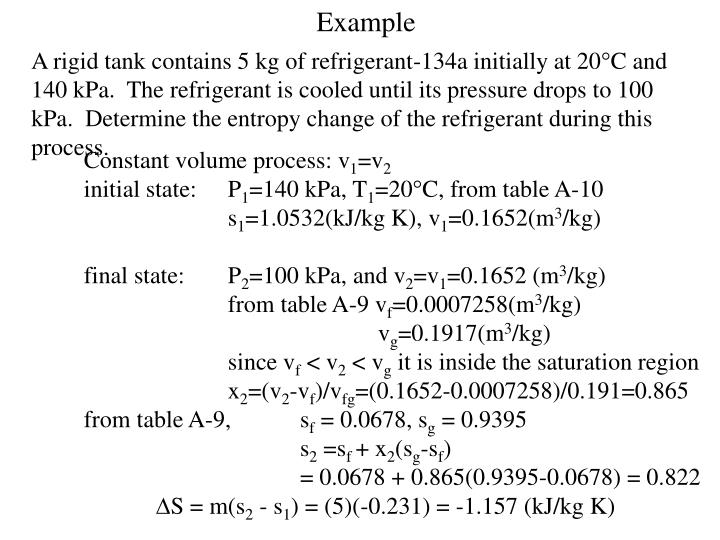 A rigid tank contains 5 kg of refrigerant-134a initially at 20