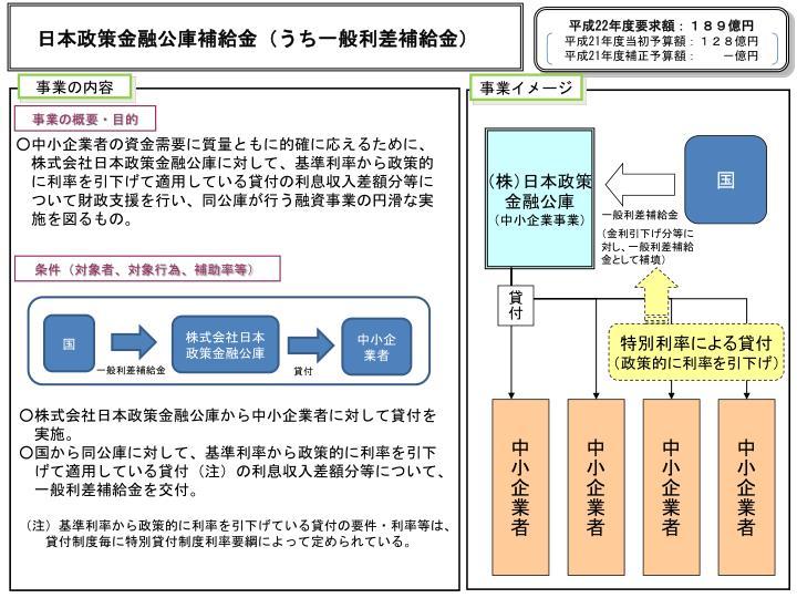 日本政策金融公庫補給金(うち一般利差補給金)