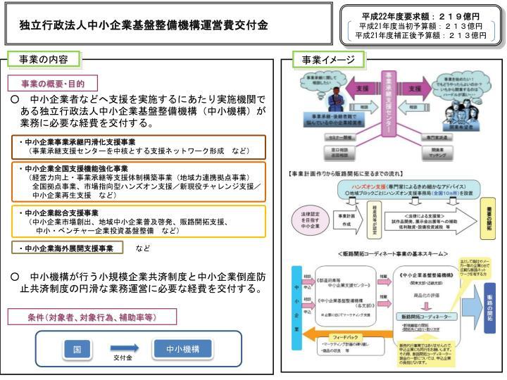 独立行政法人中小企業基盤整備機構運営費交付金