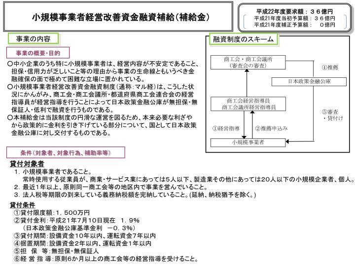 小規模事業者経営改善資金融資補給(補給金)