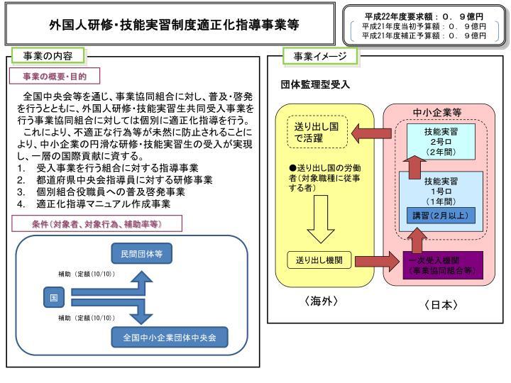 外国人研修・技能実習制度適正化指導事業等
