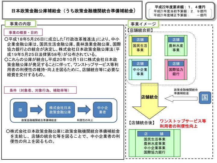 日本政策金融公庫補給金(うち政策金融機関統合準備補給金