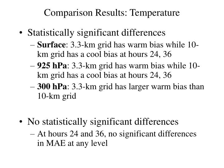 Comparison Results: Temperature