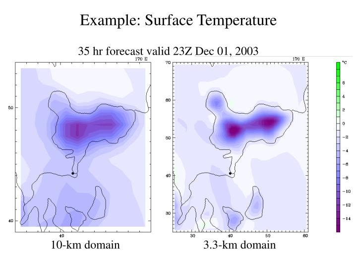 Example: Surface Temperature
