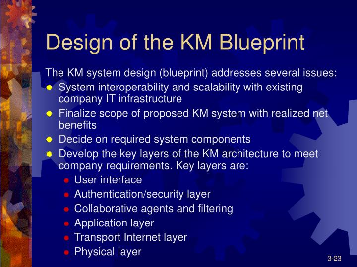 Design of the KM Blueprint