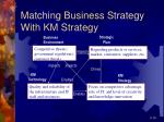 matching business strategy with km strategy