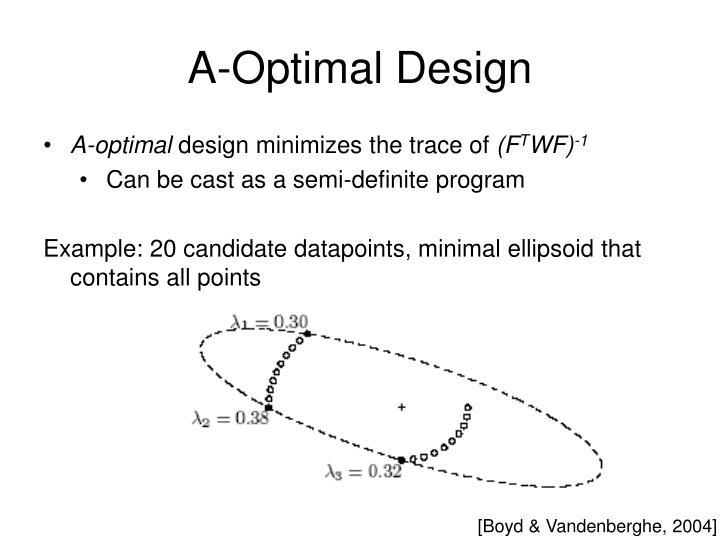 A-Optimal Design