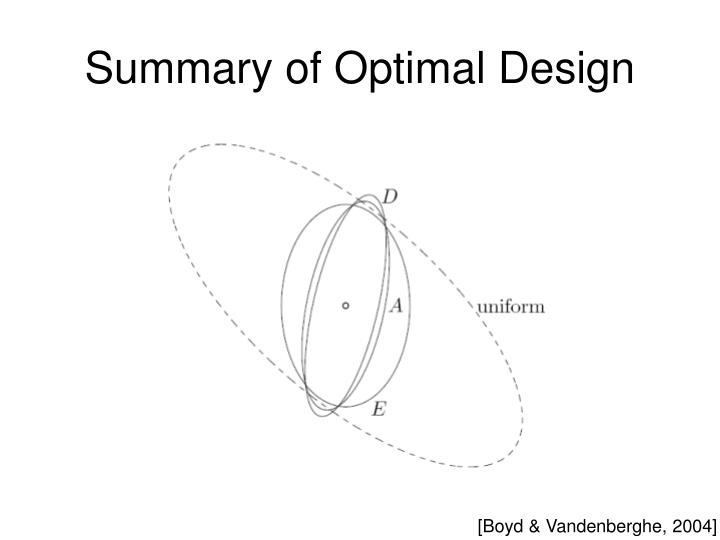 Summary of Optimal Design