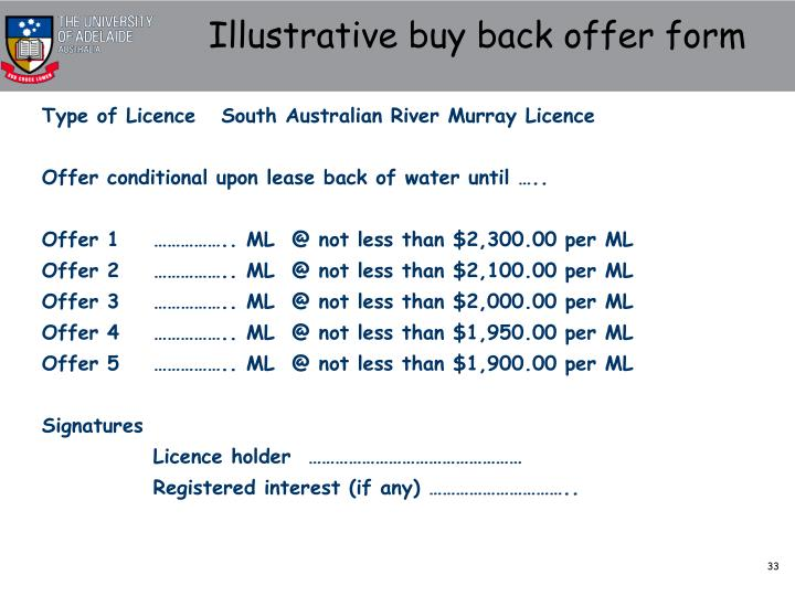 Type of Licence   South Australian River Murray Licence
