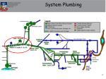 system plumbing