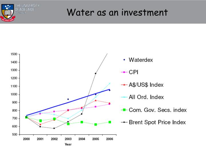Water as an investment
