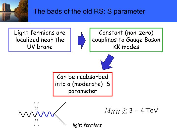 The bads of the old RS: S parameter