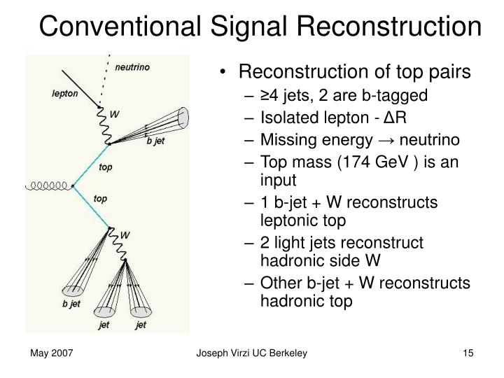 Conventional Signal Reconstruction