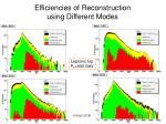 efficiencies of reconstruction using different modes