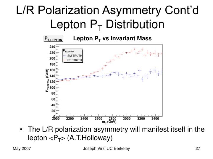 L/R Polarization Asymmetry Cont'd