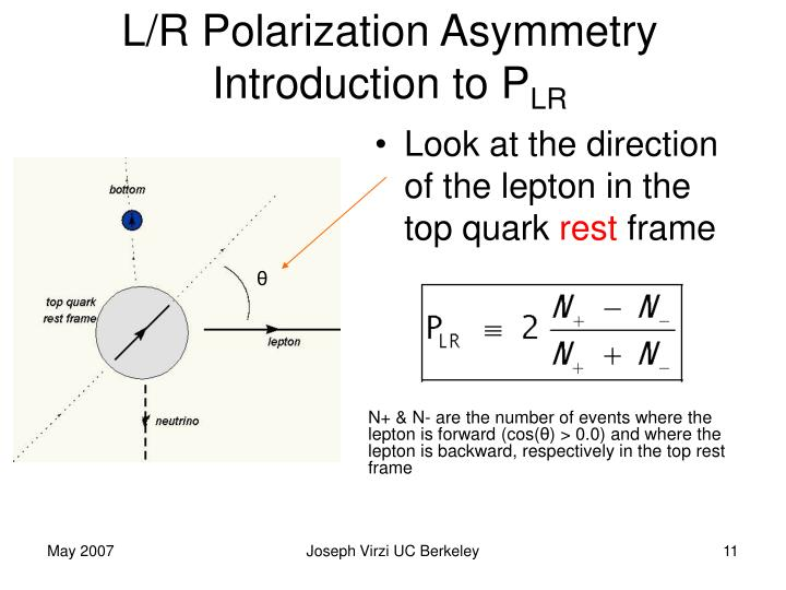 L/R Polarization Asymmetry