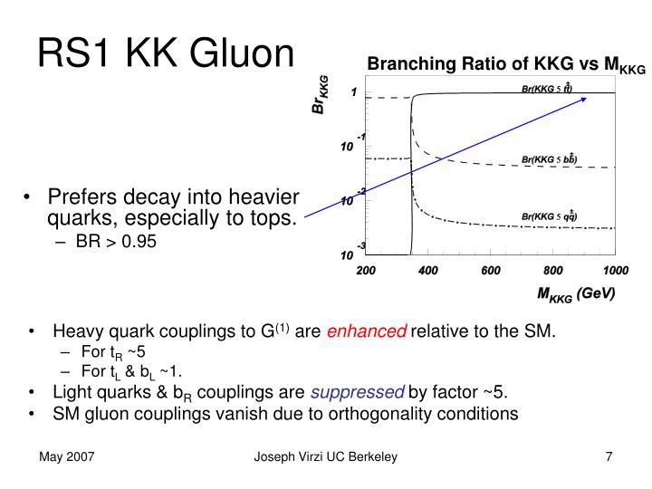RS1 KK Gluon