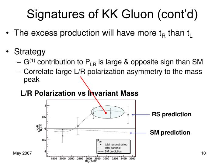 Signatures of KK Gluon (cont'd)