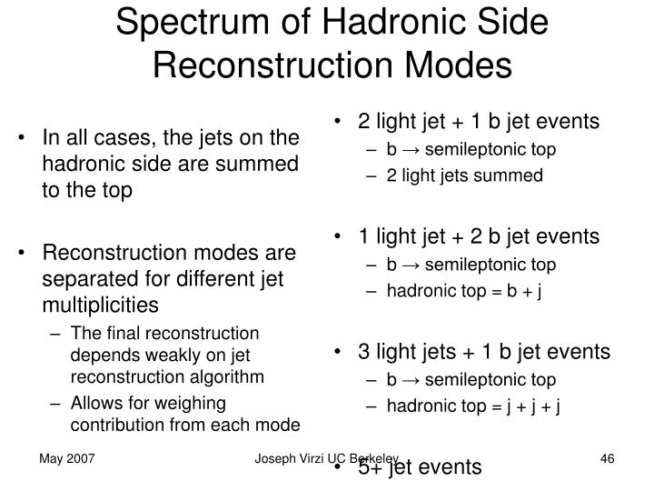 Spectrum of Hadronic Side