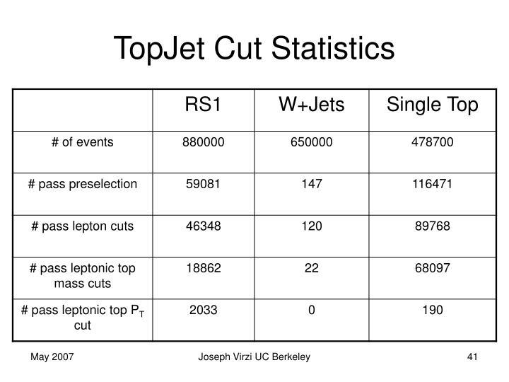 TopJet Cut Statistics