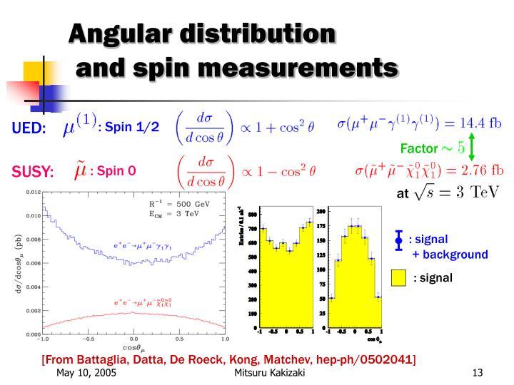 Angular distribution