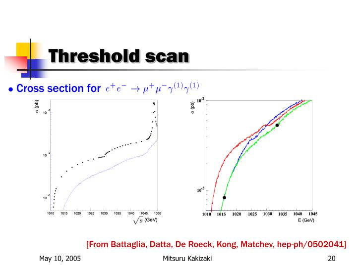 Threshold scan