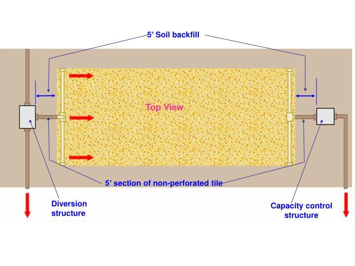 5' Soil backfill