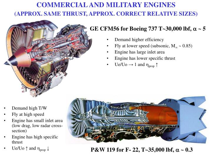 COMMERCIAL AND MILITARY ENGINES