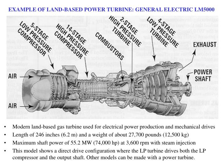 EXAMPLE OF LAND-BASED POWER TURBINE: GENERAL ELECTRIC LM5000