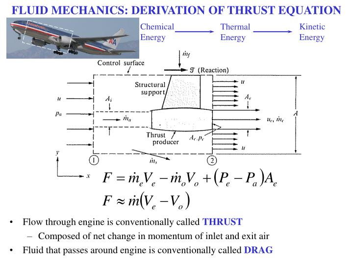 Fluid mechanics derivation of thrust equation