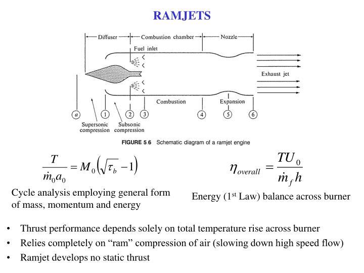RAMJETS
