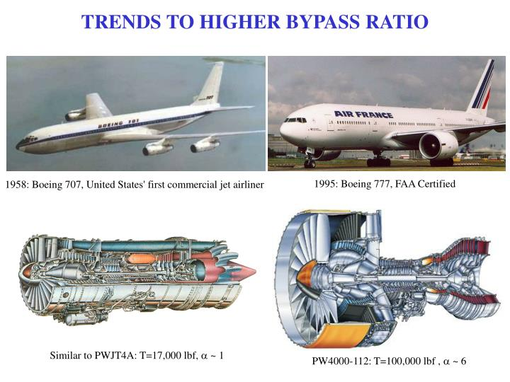 TRENDS TO HIGHER BYPASS RATIO