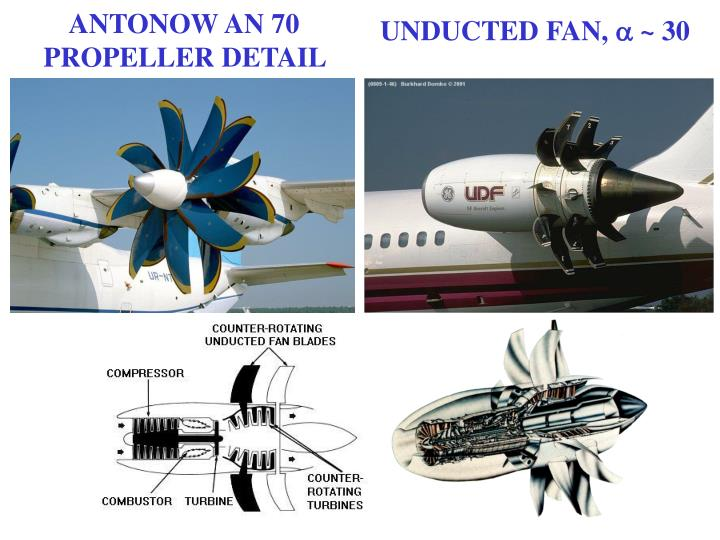 UNDUCTED FAN,