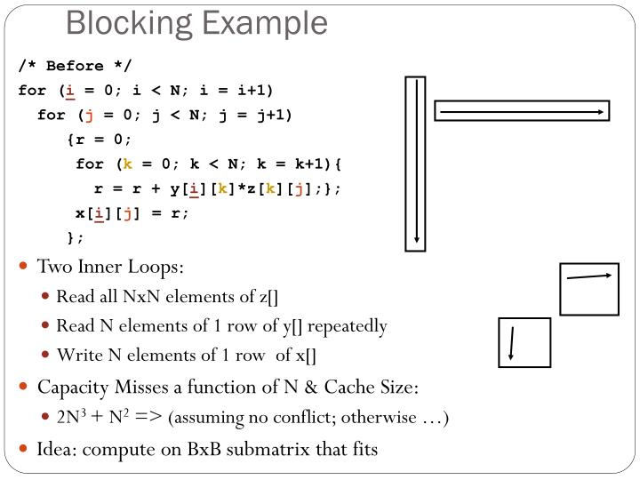 Blocking Example