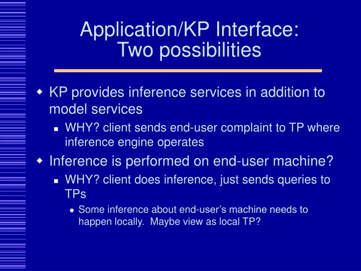 Application/KP Interface: