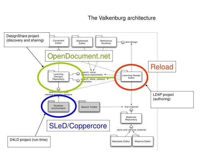 DesignShare project (