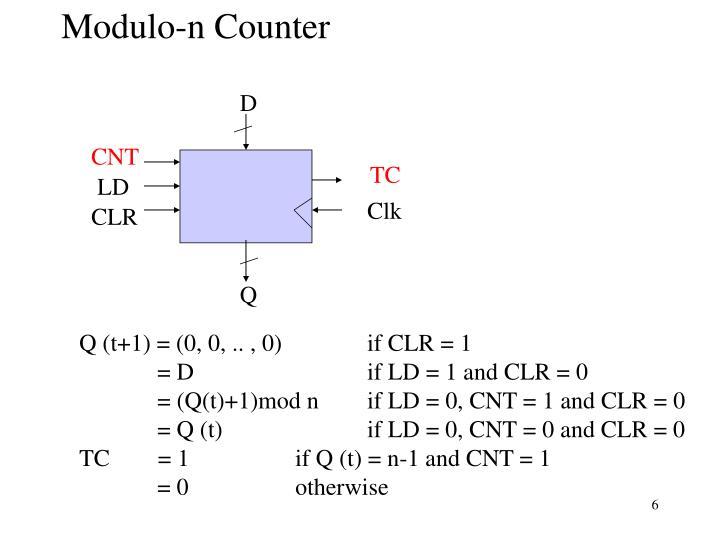 Modulo-n Counter