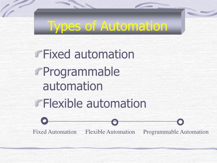 Types of automation