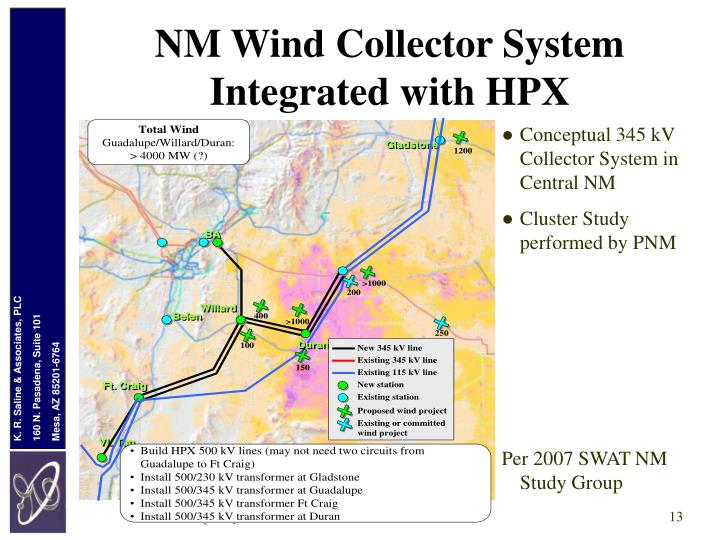NM Wind Collector System Integrated with HPX