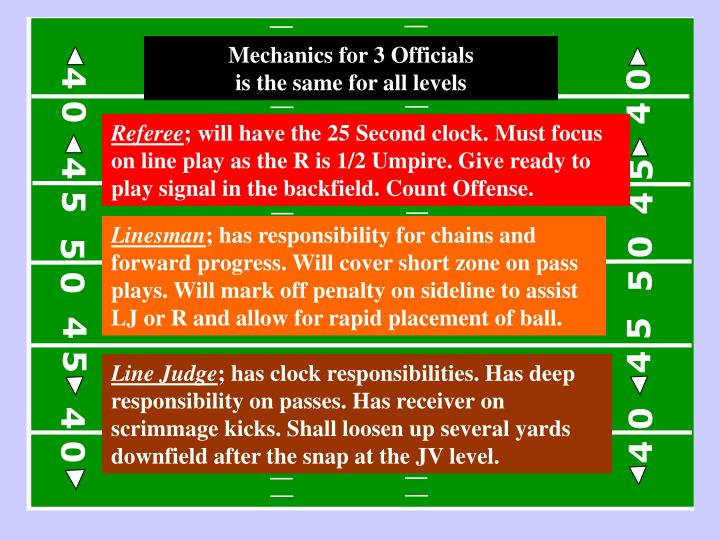 Mechanics for 3 Officials                         is the same for all levels