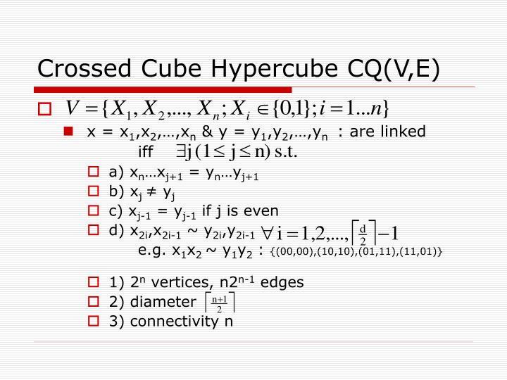 Crossed Cube Hypercube CQ(V,E)