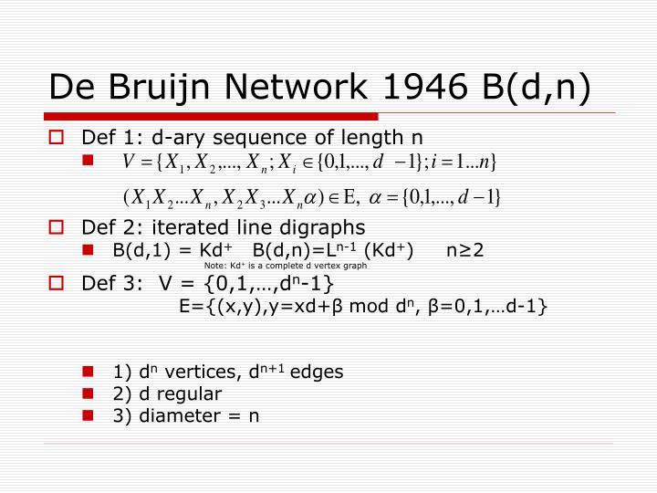 De Bruijn Network 1946 B(d,n)
