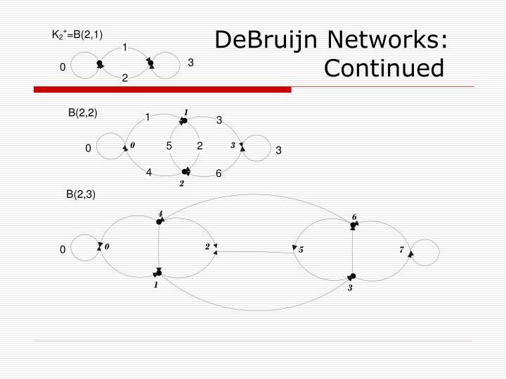 DeBruijn Networks:                                 Continued