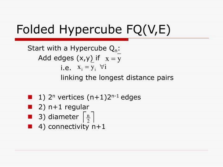 Folded Hypercube FQ(V,E)